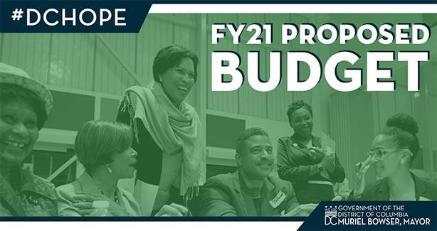 FY2021 Budget