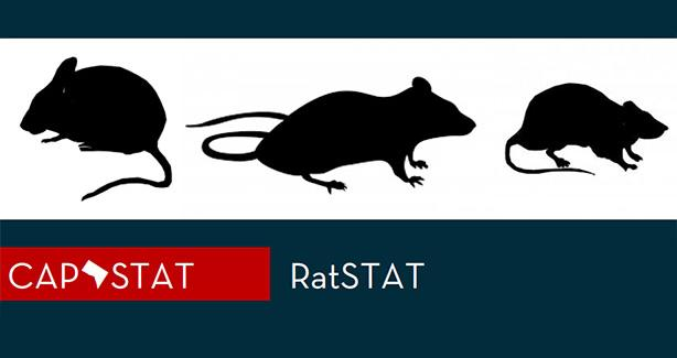 RatSTAT